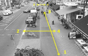 De breedte en indeling van het fietspad zijn veelverkomende oorzaken van conflicten op het fietspad tussen fietsers onderling, maar ook tussen fietsers en andere weggebruikers.