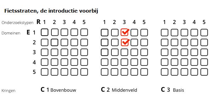 Matrix Fietsstraten