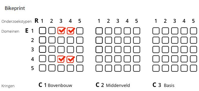 Bikeprint matrix