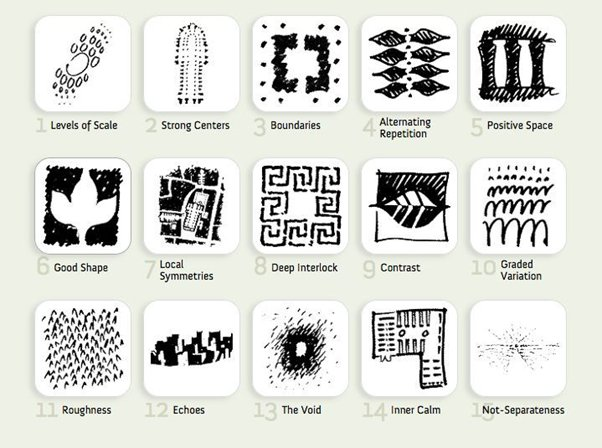 DCA-001-pattern