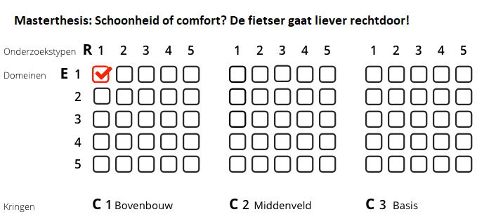 Matrix Schoonheid of comfort