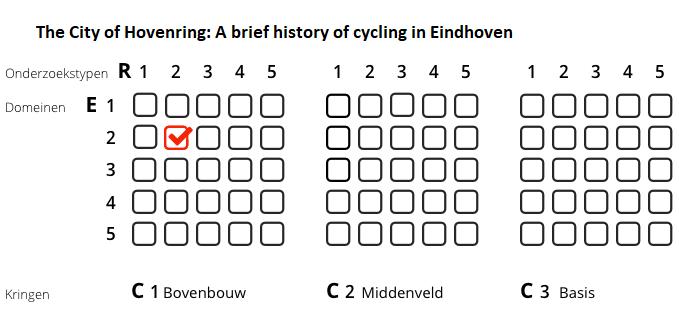 Matrix Eindhoven