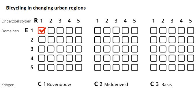 Matrix changing urban regions